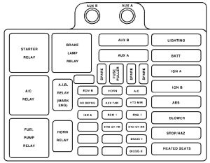 GMC Sierra mk1 (1996  1998)  fuse box diagram  Auto Genius