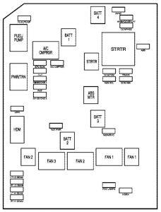 Buick LaCrosse (2008)  fuse box diagram  Auto Genius