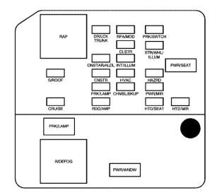 Buick LaCrosse (2005  2007)  fuse box diagram  Auto Genius