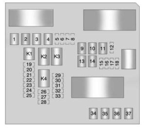 Buick LaCrosse (2011 2012)  fuse box diagram  Auto Genius