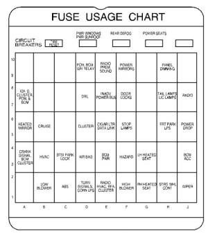 Buick Century (2000)  fuse box diagram  Auto Genius