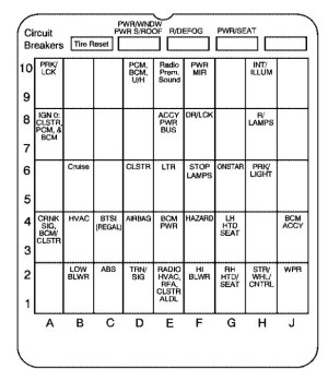 Buick Century (2004  2005)  fuse box diagram  Auto Genius