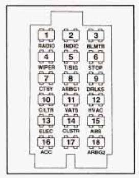 Buick Regal (1988  1993)  fuse box diagram  Auto Genius