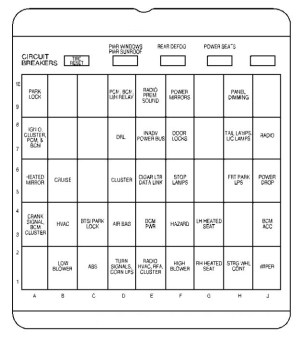 Buick Regal (2000)  fuse box diagram  Auto Genius