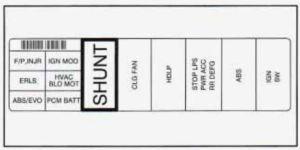 Buick Skylark (1996  1997)  fuse box diagram  Auto Genius