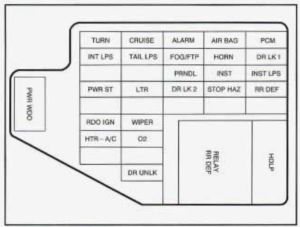 Buick Skylark (1996  1997)  fuse box diagram  Auto Genius