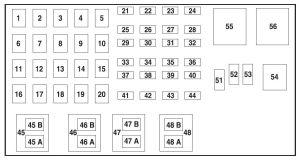 Ford Ranger (2003)  fuse box diagram  Auto Genius