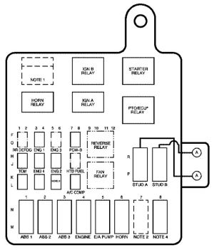 GMC Topkick (2008  2009)  fuse box diagram  Auto Genius