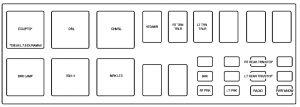GMC Topkick (2006)  fuse box diagram  Auto Genius