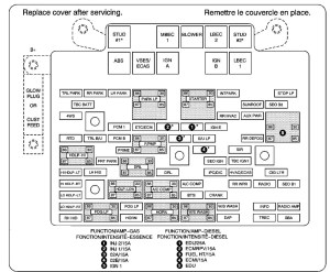 GMC Yukon (2005  2006)  fuse box diagram  Auto Genius
