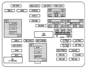 GMC Yukon (2003  2004)  fuse box diagram  Auto Genius
