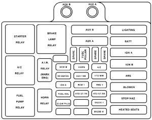 GMC Yukon (1999)  fuse box diagram  Auto Genius