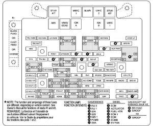 HUMMER H2 (2007)  fuse box diagram  Auto Genius