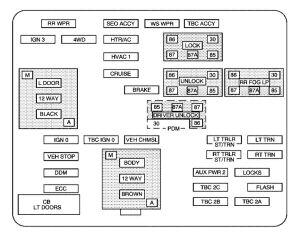 HUMMER H2 (2005)  fuse box diagram  Auto Genius