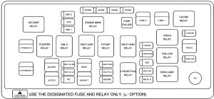 Pontiac G3 (2009  2010)  fuse box diagram  Auto Genius