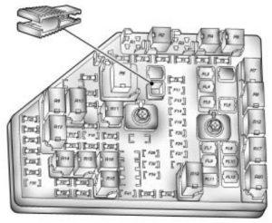 Pontiac G8 (2009)  fuse box diagram  Auto Genius