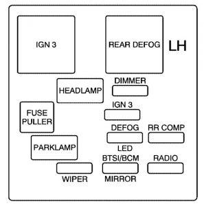 Saturn LSeries (1999  2004)  fuses box diagram  Auto