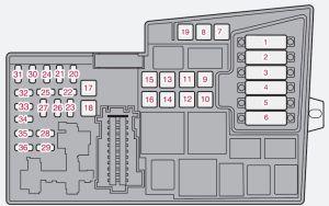 Volvo C70 mk2 (Second Generation; 2006  2008)  fuse box diagram  Auto Genius