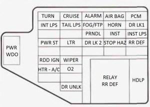 Pontiac Grand Am (1996  1998)  fuse box diagram  Auto