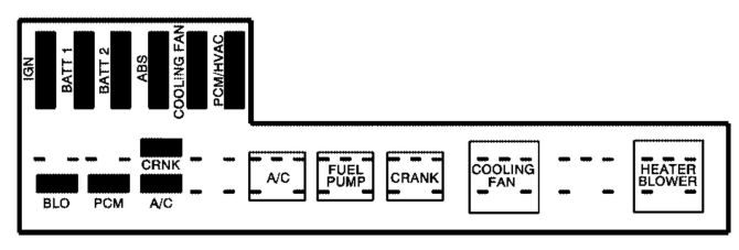 pontiac sunfire 2002 fuse box diagram  description wiring
