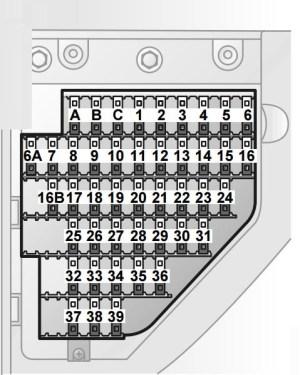 Saab 93 (2001)  fuse box diagram  Auto Genius