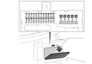 Saab 9 3 Boot Fuse Box | Wiring Diagram