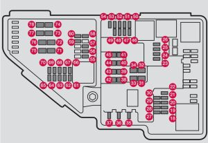 Volvo V90 Cross Country (from 2016)  fuse box diagram