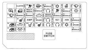Hyundai Elantra (2017  2018)  fuse box diagram  Auto Genius