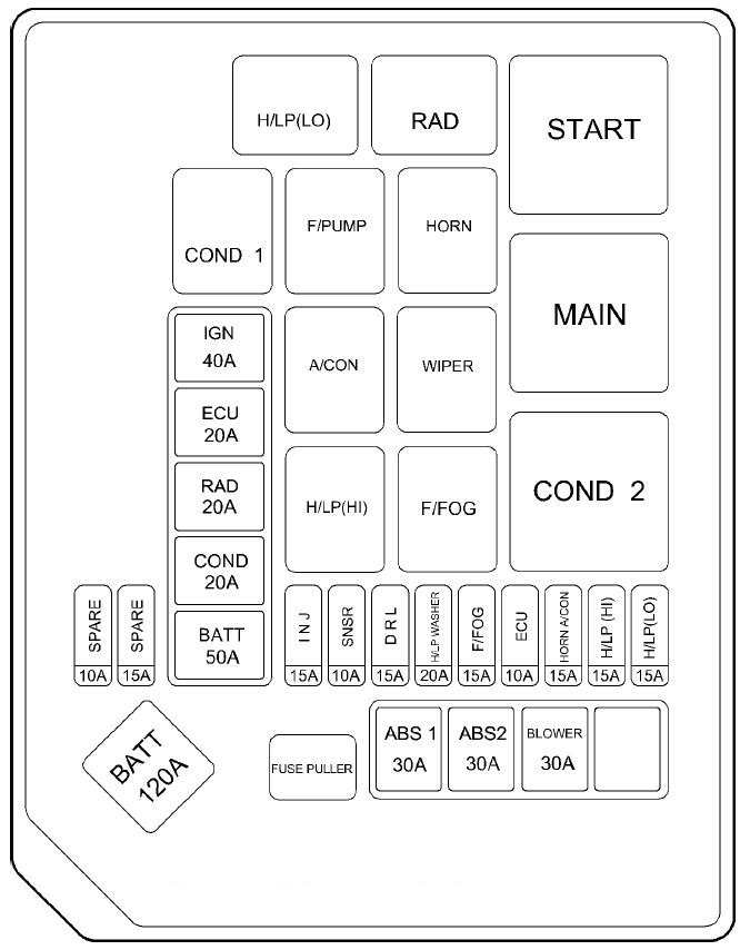 2002 hyundai elantra interior fuse box diagram. Black Bedroom Furniture Sets. Home Design Ideas