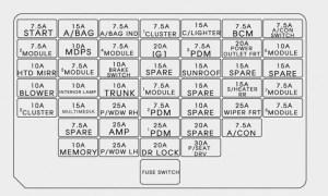 Hyundai Elantra (2014  2016)  fuse box diagram  Auto Genius