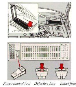 Volvo 850 (1996)  fuse box diagram  Auto Genius