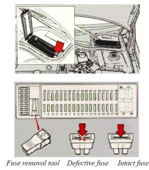 Volvo 850 (1997)  fuse box diagram  Auto Genius