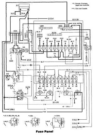 Volvo 940 (1994)  fuse box diagram  Auto Genius
