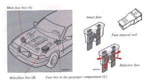 Volvo S90 (1997  1998)  fuse box diagram  Auto Genius