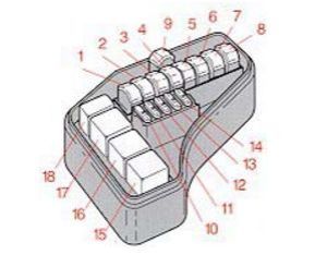 Volvo V70 mk1 (First Generation; 1998)  fuse box diagram  Auto Genius