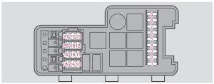 Volvo XC70 (2006)  fuse box diagram  Auto Genius
