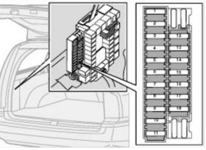 Volvo XC90 mk1 (2004; First Generation)  fuse box diagram