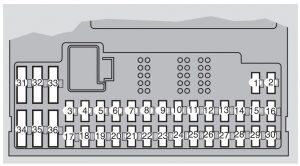 Volvo XC90 mk1 (2005; First Generation)  fuse box diagram  Auto Genius