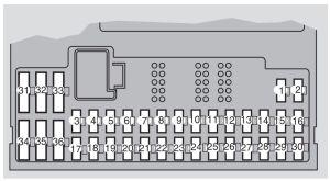 Volvo XC90 mk1 (2005; First Generation)  fuse box diagram
