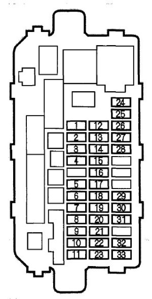 Acura Integra (2001)  fuse box diagram  Auto Genius