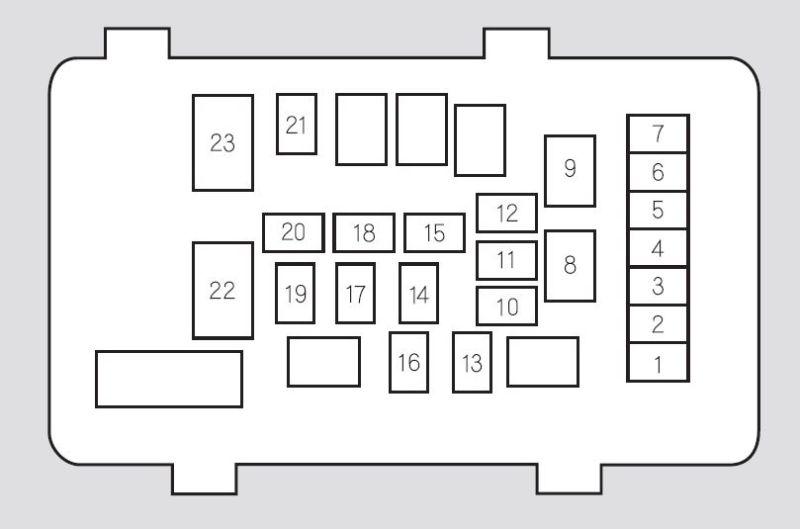 2003 honda accord interior fuse box diagram. Black Bedroom Furniture Sets. Home Design Ideas