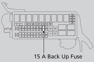Honda Fit (2015  2016)  fuse box diagram  Auto Genius
