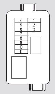 2006 Honda Odyssey Fuse Box | Online Wiring Diagram