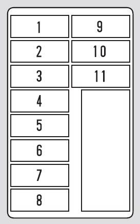 Honda Odyssey (2003  2004)  fuse box diagram  Auto Genius