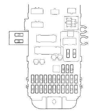 Honda Prelude (2000)  fuse box diagram  Auto Genius