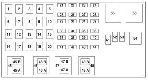 Mazda BSeries (2003)  fuse box diagram  Auto Genius