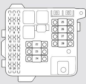 Acura RL (2003  2004)  fuse box diagram  Auto Genius