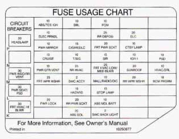 oldsmobile fuse box diagram schematic diagram electronic schematic rh selfit co 1968 Oldsmobile Delta 88 1997 oldsmobile 88 fuse box