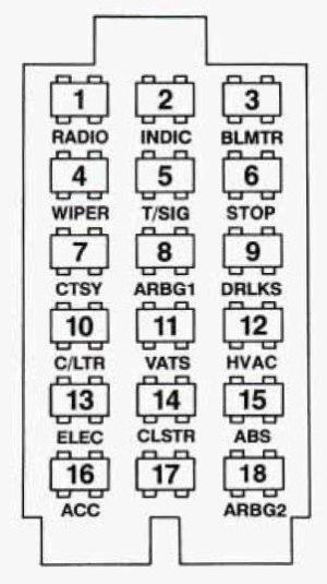 Oldsmobile Cutlass Supreme (1994)  fuse box diagram