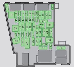 Skoda Octavia (2014)  fuse box diagram  Auto Genius